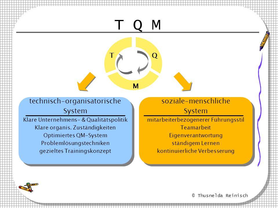 © Thusnelda Reinisch T Q M TQ M technisch-organisatorische System Klare Unternehmens- & Qualitätspolitik Klare organis. Zuständigkeiten Optimiertes QM
