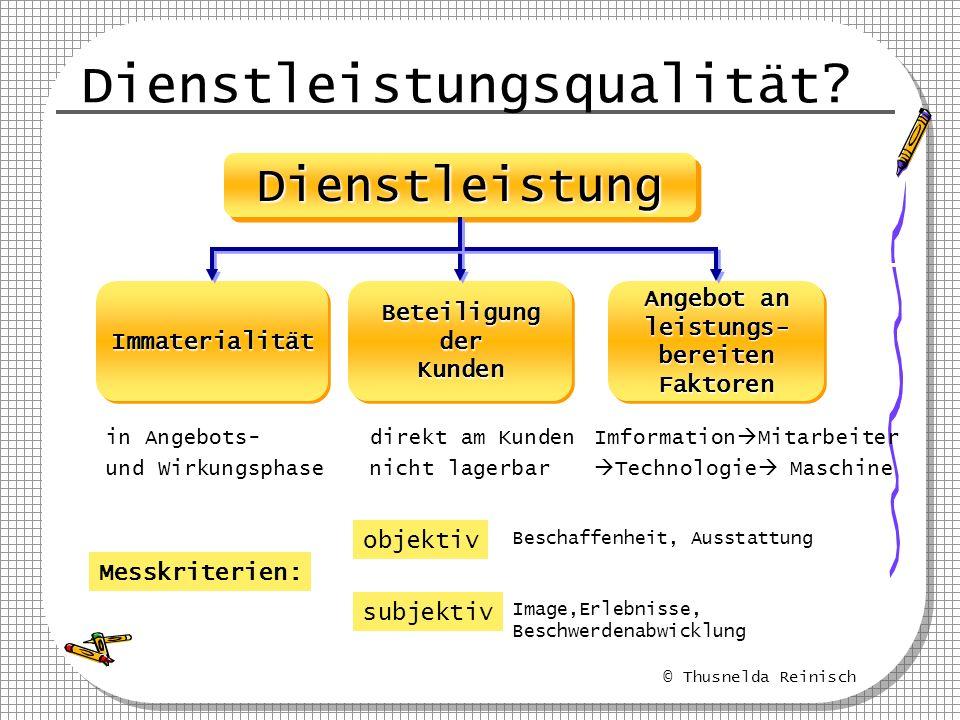 © Thusnelda Reinisch DienstleistungDienstleistung ImmaterialitätImmaterialitätBeteiligungderKundenBeteiligungderKunden Angebot an leistungs-bereitenFa