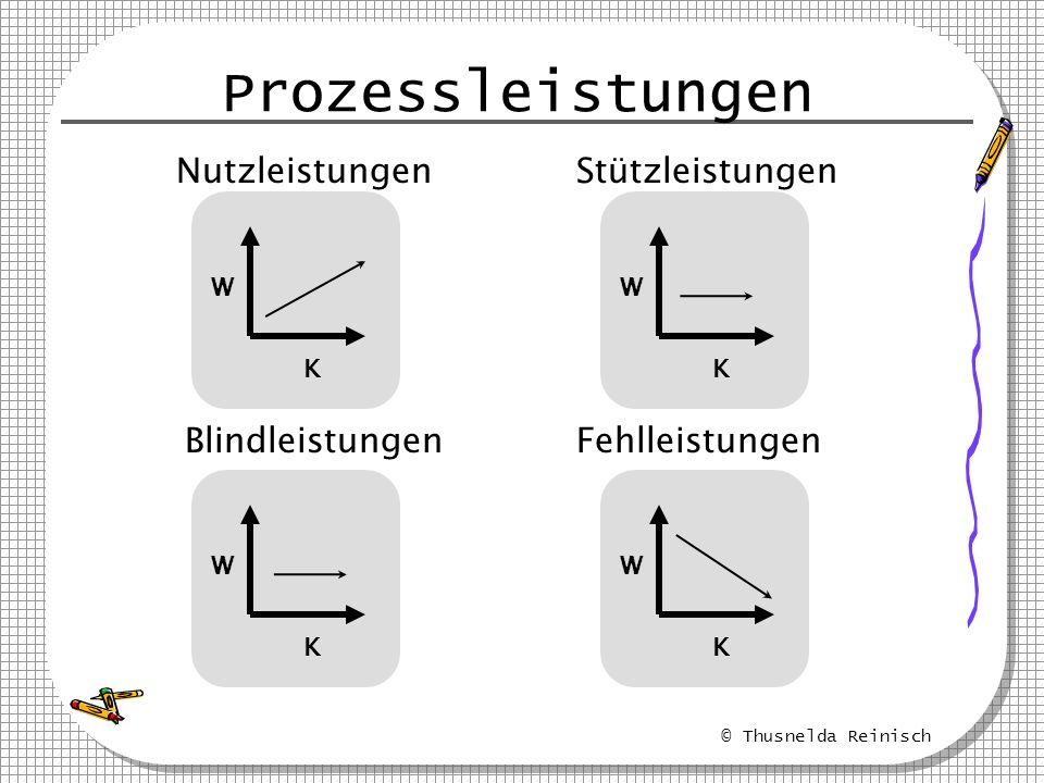 © Thusnelda Reinisch Prozessleistungen W K W K W K W K NutzleistungenStützleistungen FehlleistungenBlindleistungen