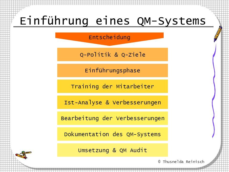 © Thusnelda Reinisch Einführung eines QM-Systems Entscheidung Q-Politik & Q-Ziele Einführungsphase Training der Mitarbeiter Ist-Analyse & Verbesserung
