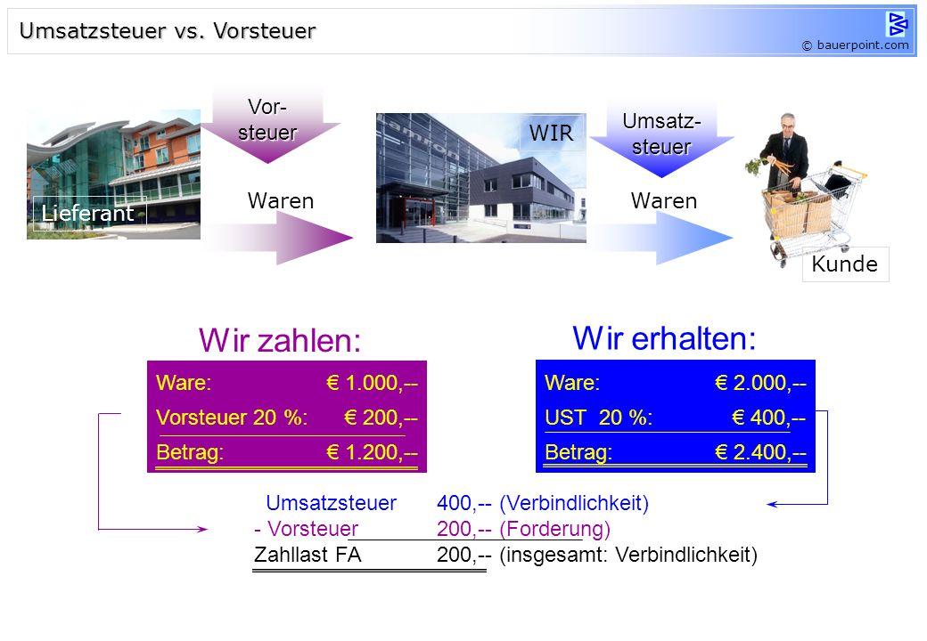 © bauerpoint Umsätze steuerbareUmsätze nicht steuerbare Umsätze steuerfreieUmsätze steuerpflichtigeUmsätze Folie 10 Die Umsatzsteuer © bauerpoint.com