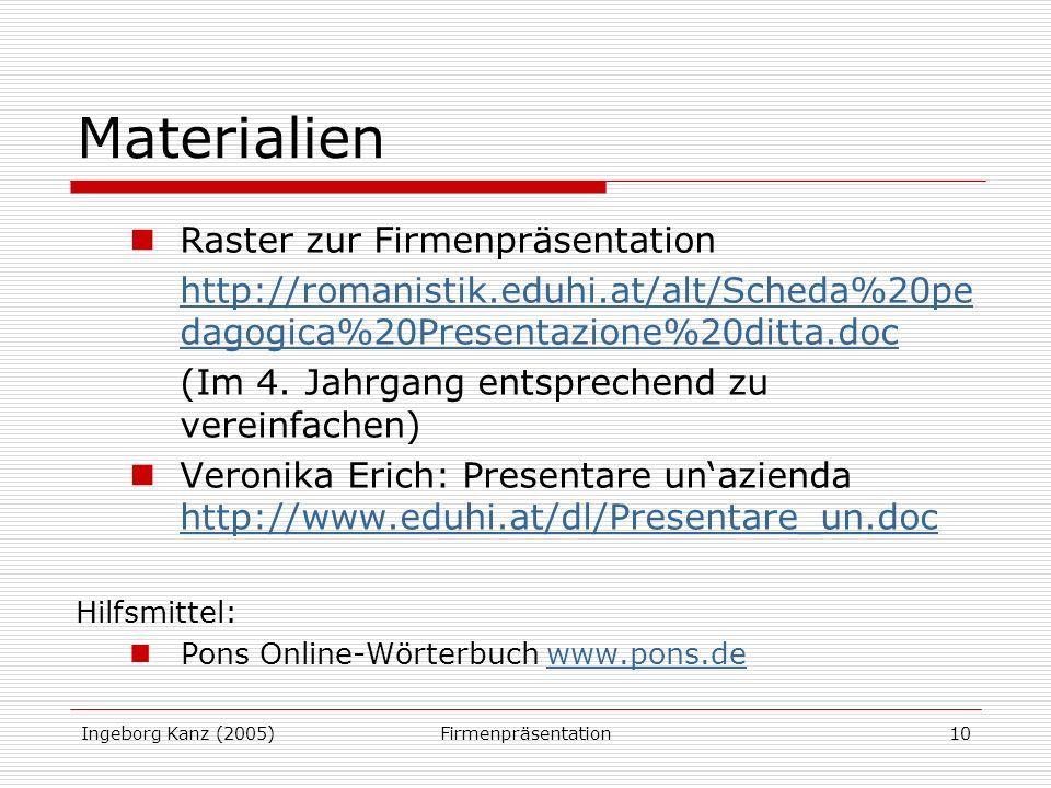 Ingeborg Kanz (2005)Firmenpräsentation10 Materialien Raster zur Firmenpräsentation http://romanistik.eduhi.at/alt/Scheda%20pe dagogica%20Presentazione%20ditta.doc (Im 4.