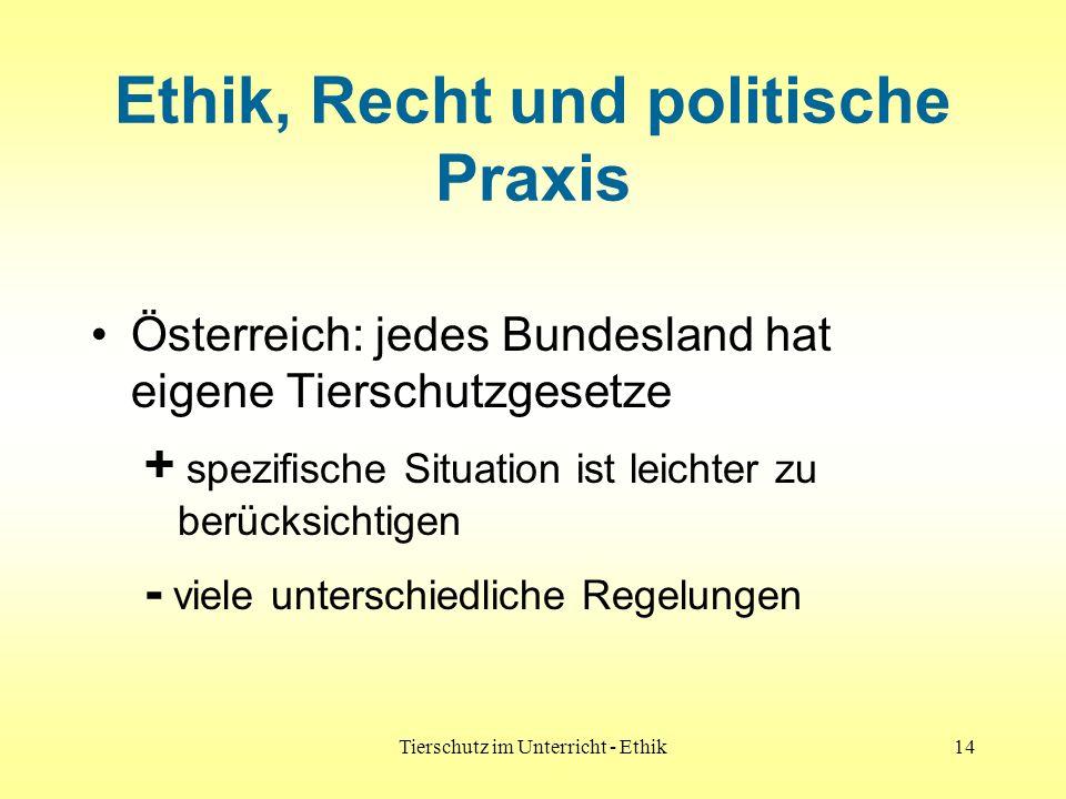 Tierschutz im Unterricht - Ethik14 Ethik, Recht und politische Praxis Österreich: jedes Bundesland hat eigene Tierschutzgesetze + spezifische Situatio
