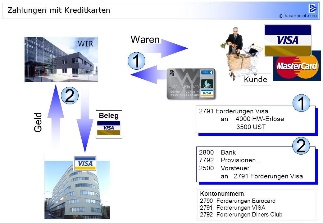 Zahlungen mit Kreditkarten Waren Geld 2791 Forderungen Visa an 4000 HW-Erlöse 3500 UST 2791 Forderungen Visa an 4000 HW-Erlöse 3500 UST 2800 Bank 7792Provisionen...