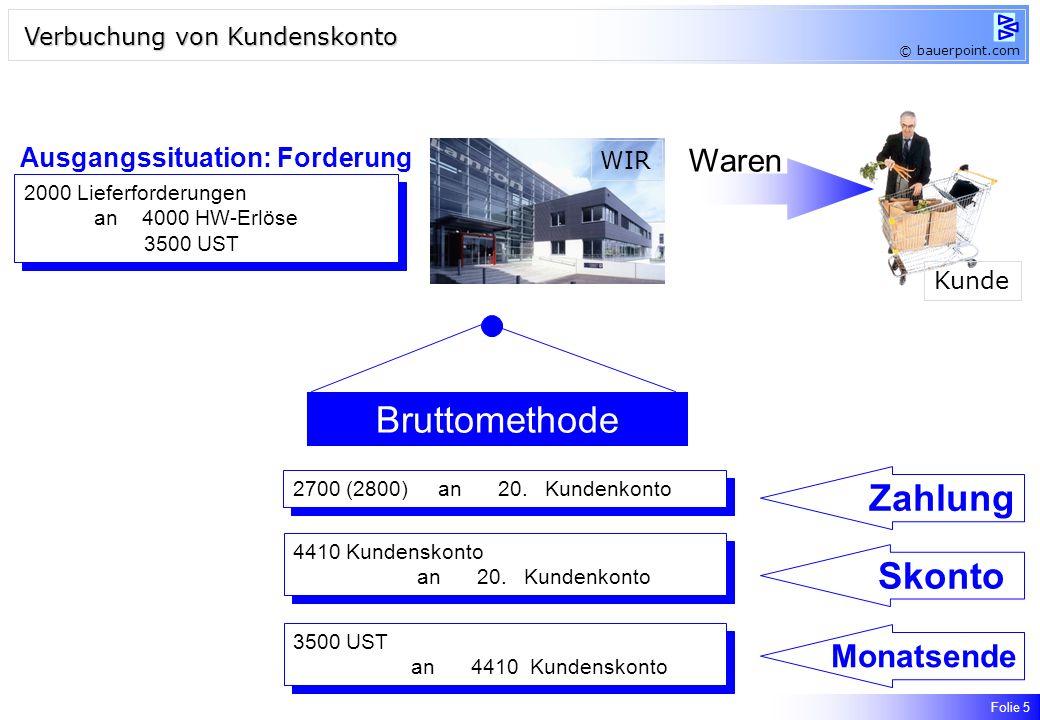 Folie 4 © bauerpoint.com Verbuchung von Kundenskonto 2000 Lieferforderungen an 4000 HW-Erlöse 3500 UST 2000 Lieferforderungen an 4000 HW-Erlöse 3500 U