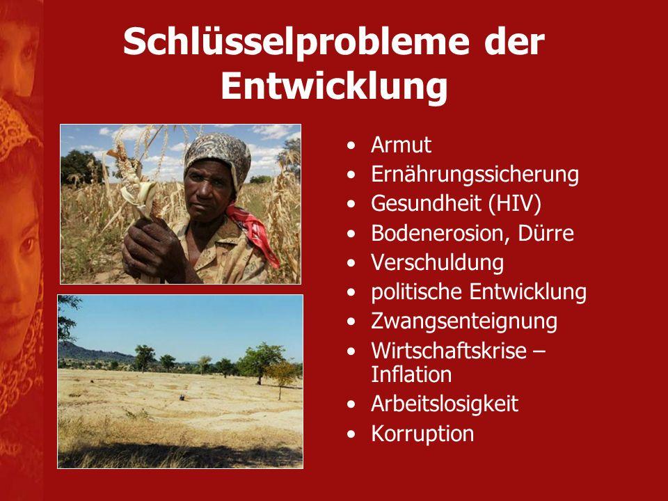 Schlüsselprobleme der Entwicklung Armut Ernährungssicherung Gesundheit (HIV) Bodenerosion, Dürre Verschuldung politische Entwicklung Zwangsenteignung Wirtschaftskrise – Inflation Arbeitslosigkeit Korruption