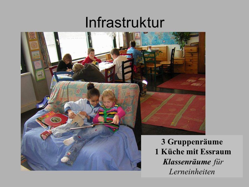 Infrastruktur 3 Gruppenräume 1 Küche mit Essraum Klassenräume für Lerneinheiten