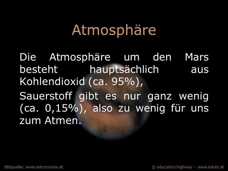 © education highway – www.eduhi.atBildquelle: www.astronomie.at Atmosphäre Die Atmosphäre um den Mars besteht hauptsächlich aus Kohlendioxid (ca.