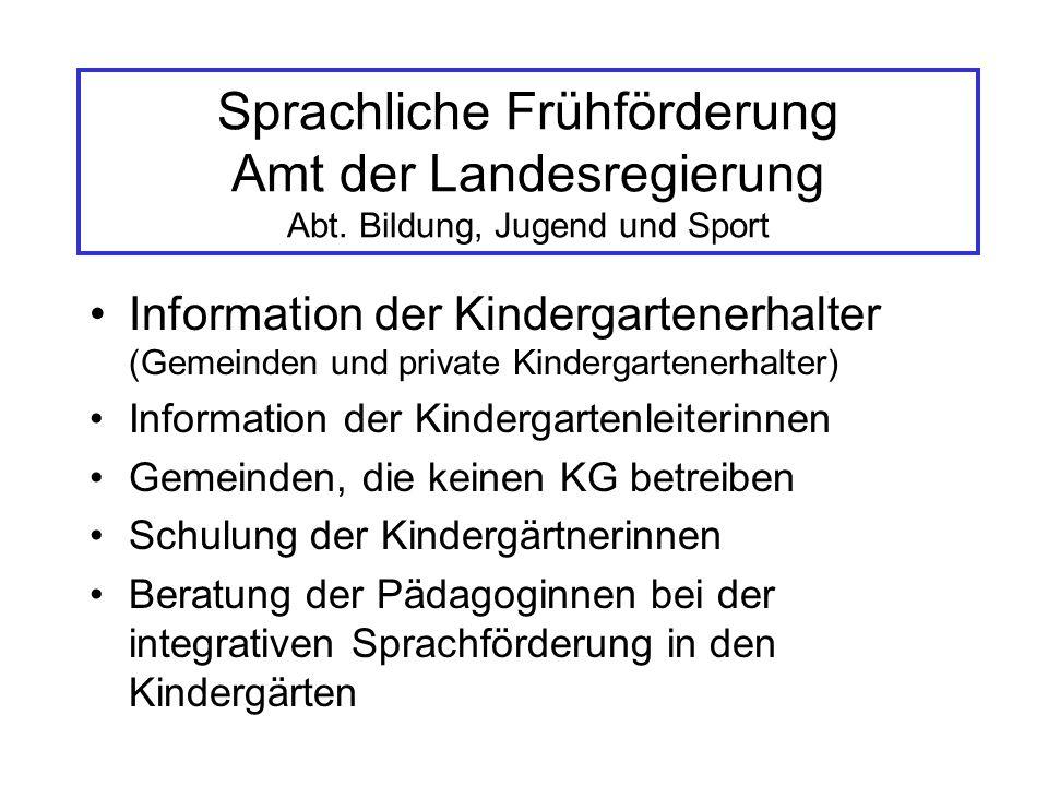 Sprachliche Frühförderung Amt der Landesregierung Abt.