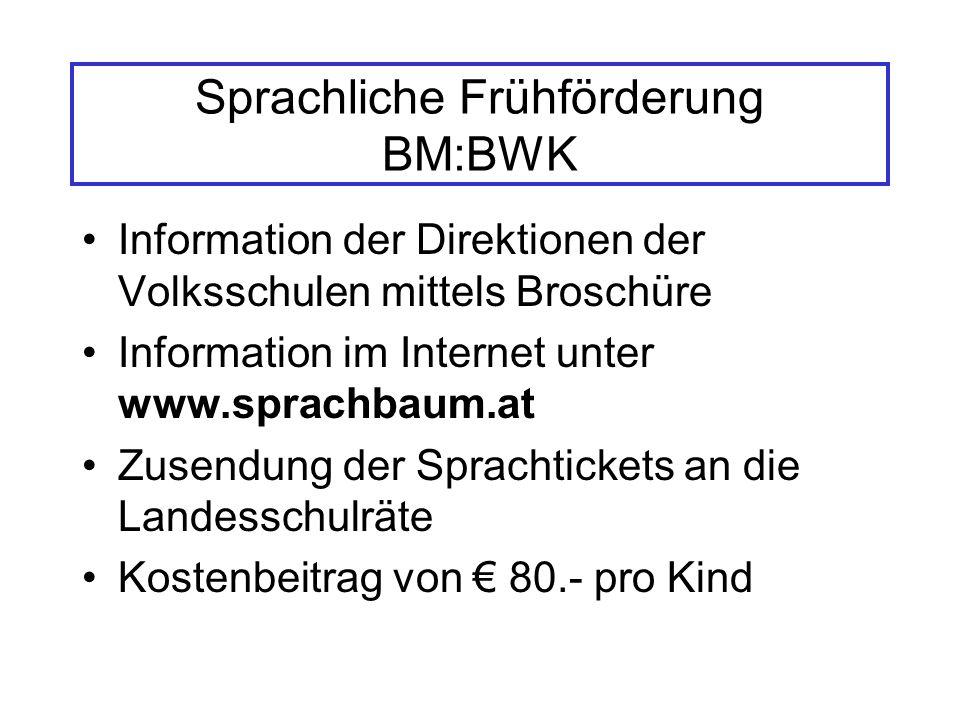 Sprachliche Frühförderung BM:BWK Information der Direktionen der Volksschulen mittels Broschüre Information im Internet unter www.sprachbaum.at Zusendung der Sprachtickets an die Landesschulräte Kostenbeitrag von 80.- pro Kind