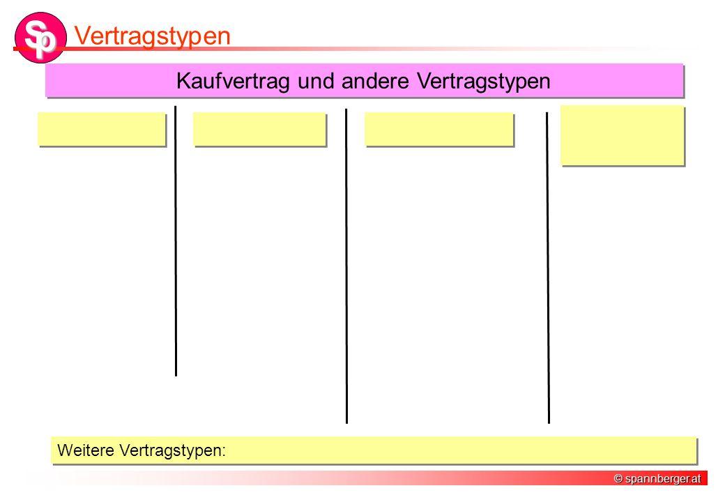 © spannberger.at S p Vertragstypen Kaufvertrag und andere Vertragstypen Weitere Vertragstypen: