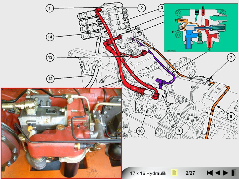 3/27 17 x 16 Hydraulik Gtriebeschmierung PTO-Schmierung Pumpenrad- Schmierung Differential- Schmierung C5-Schmierung 7 bar Ölkühler 6 bar Druckfilter- begrenzungs ventil CCLS 113 l/m Standby 24 ± 1 bar Max.