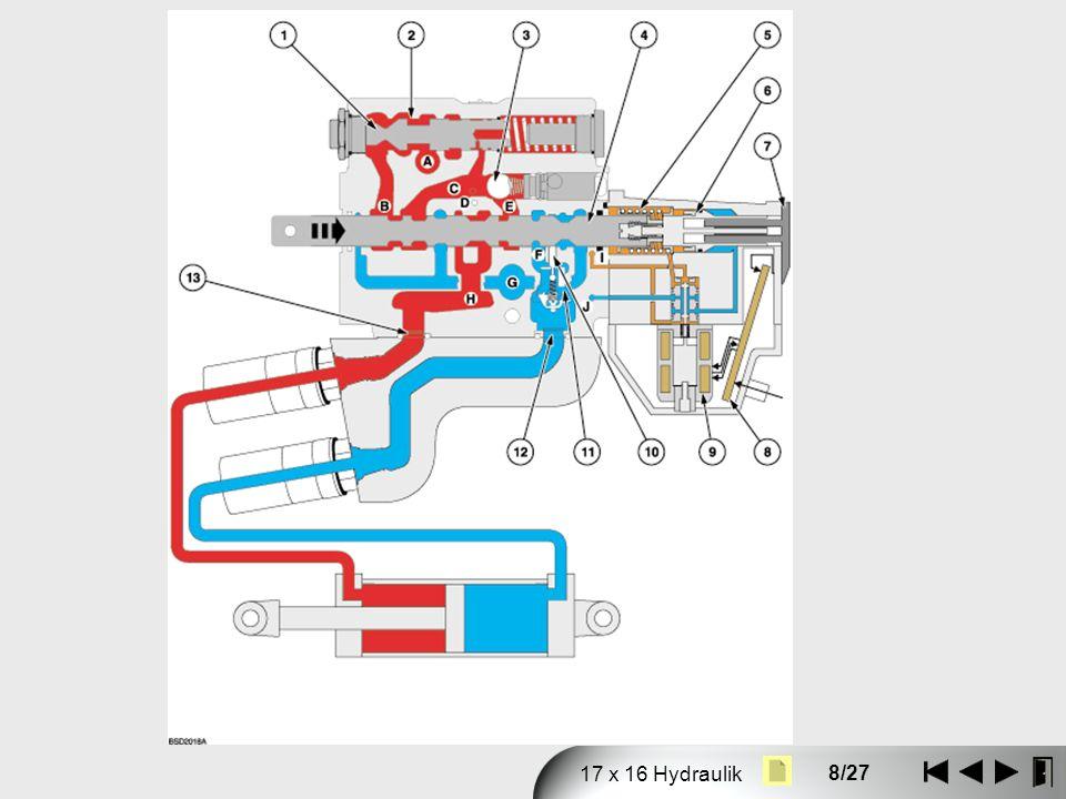 9/27 17 x 16 Hydraulik Click to play