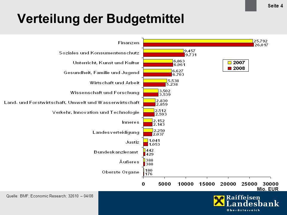 Seite 4 Verteilung der Budgetmittel Quelle: BMF; Economic Research; 32610 – 04/08 Mio. EUR