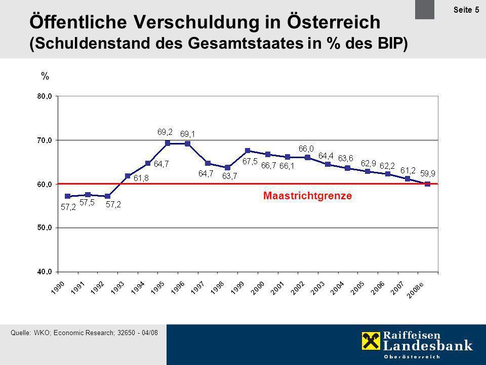 Seite 5 Öffentliche Verschuldung in Österreich (Schuldenstand des Gesamtstaates in % des BIP) Quelle: WKO; Economic Research; 32650 - 04/08 % Maastrichtgrenze