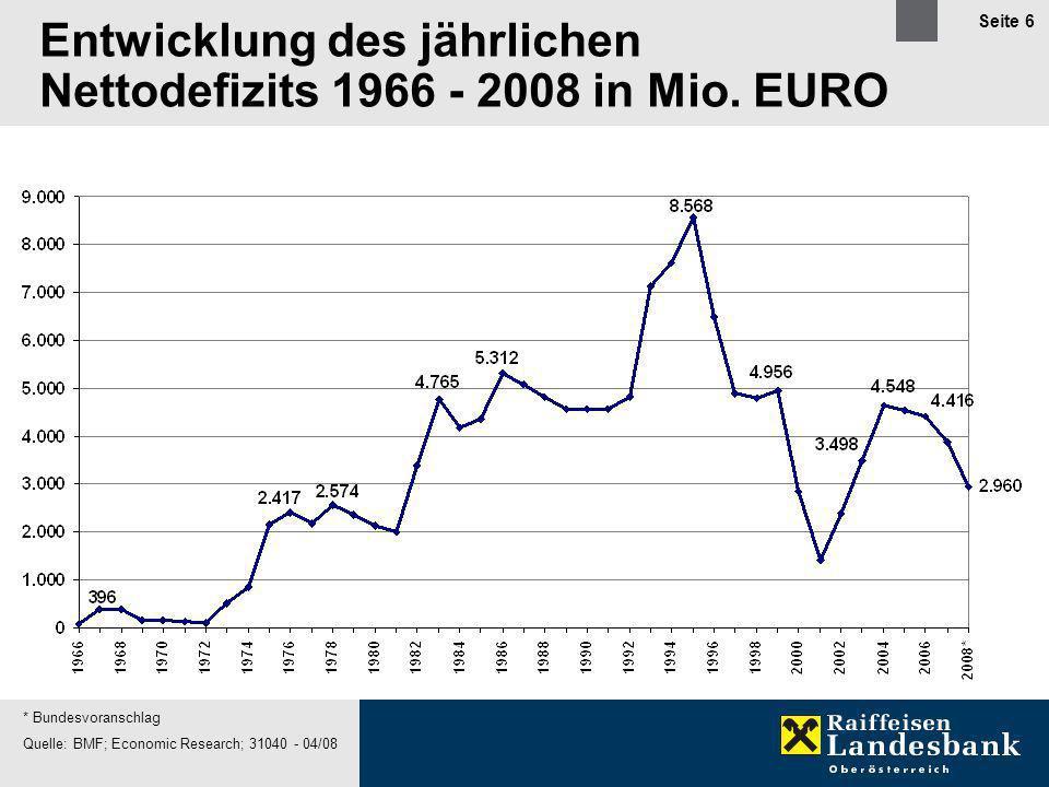 Seite 6 Entwicklung des jährlichen Nettodefizits 1966 - 2008 in Mio.