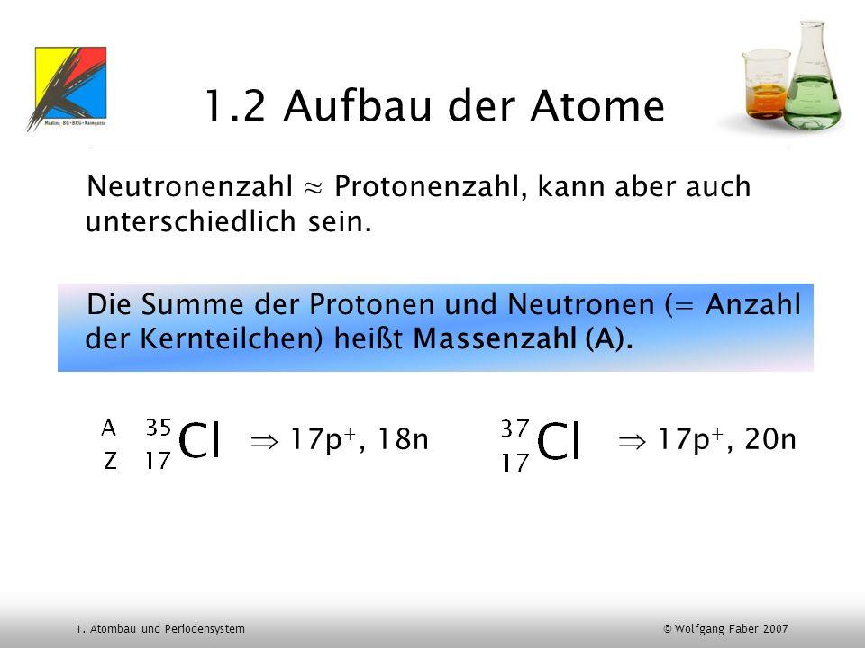 1. Atombau und Periodensystem © Wolfgang Faber 2007 1.2 Aufbau der Atome Neutronenzahl Protonenzahl, kann aber auch unterschiedlich sein. Die Summe de