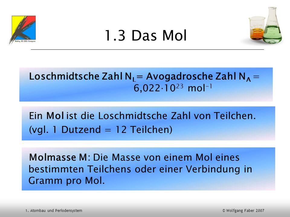 1. Atombau und Periodensystem © Wolfgang Faber 2007 1.3 Das Mol Loschmidtsche Zahl N L = Avogadrosche Zahl N A = 6,02210 23 mol -1 Ein Mol ist die Los
