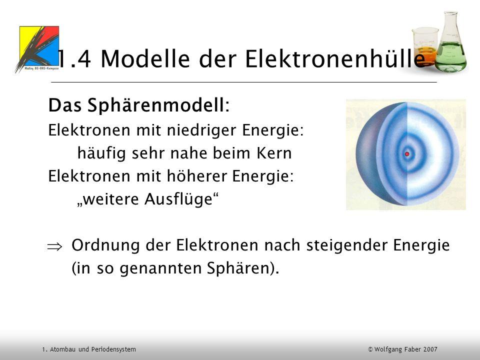 1. Atombau und Periodensystem © Wolfgang Faber 2007 1.4 Modelle der Elektronenhülle Das Sphärenmodell: Elektronen mit niedriger Energie: häufig sehr n
