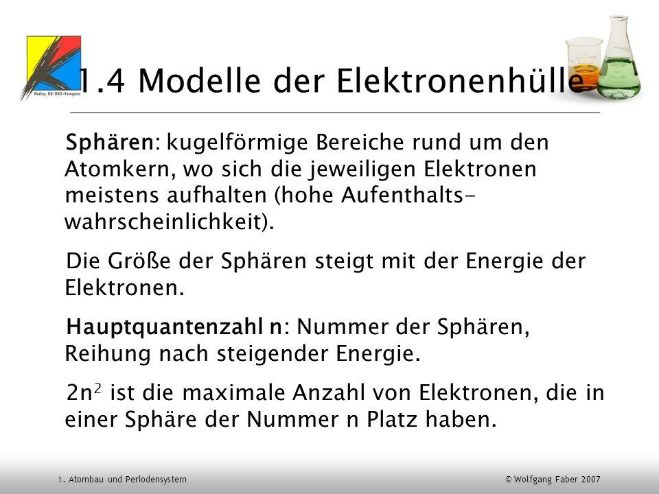 1. Atombau und Periodensystem © Wolfgang Faber 2007 1.4 Modelle der Elektronenhülle Sphären: kugelförmige Bereiche rund um den Atomkern, wo sich die j