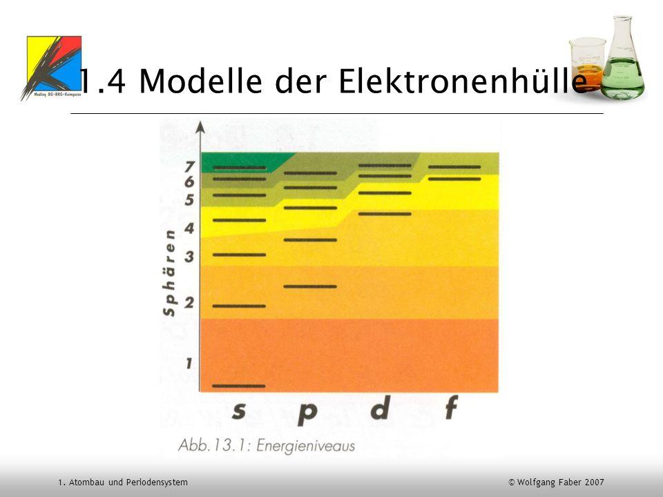 1. Atombau und Periodensystem © Wolfgang Faber 2007 1.4 Modelle der Elektronenhülle
