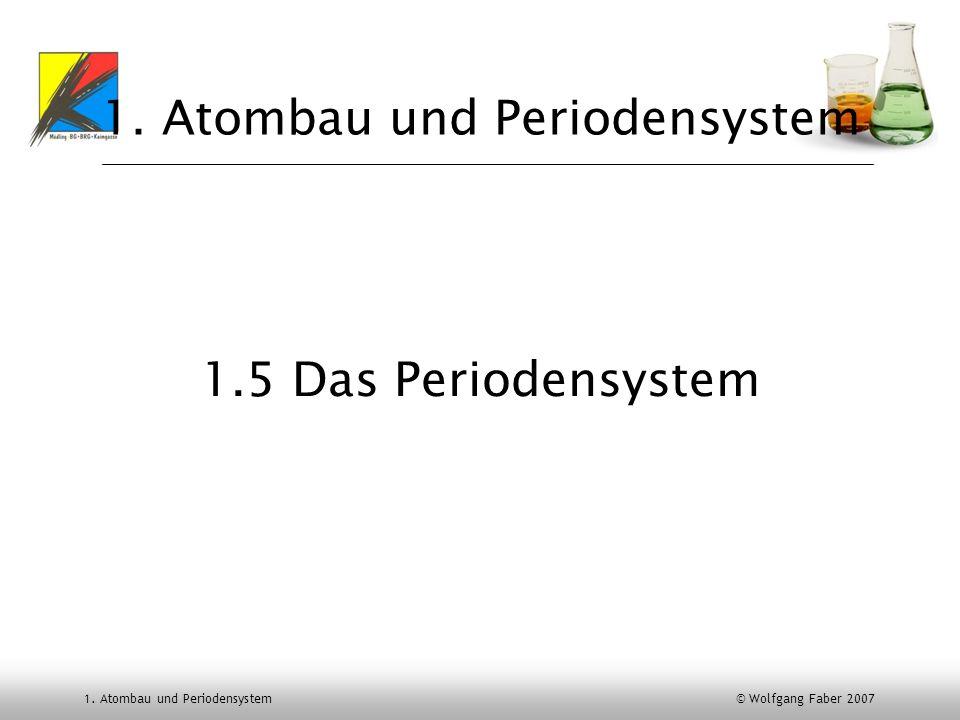 1. Atombau und Periodensystem © Wolfgang Faber 2007 1. Atombau und Periodensystem 1.5 Das Periodensystem