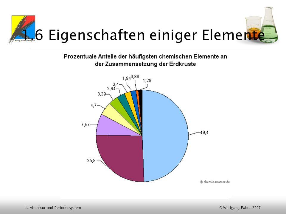1. Atombau und Periodensystem © Wolfgang Faber 2007 1.6 Eigenschaften einiger Elemente