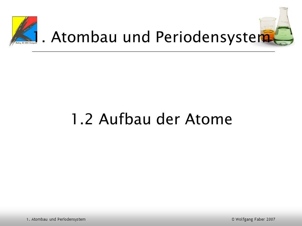 1. Atombau und Periodensystem © Wolfgang Faber 2007 1. Atombau und Periodensystem 1.2 Aufbau der Atome