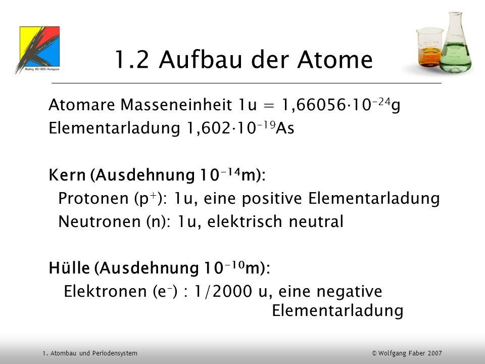 1. Atombau und Periodensystem © Wolfgang Faber 2007 1.2 Aufbau der Atome Atomare Masseneinheit 1u = 1,6605610 -24 g Elementarladung 1,60210 -19 As Ker