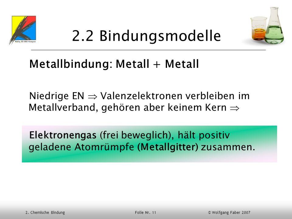 2. Chemische Bindung Folie Nr. 11 © Wolfgang Faber 2007 2.2 Bindungsmodelle Metallbindung: Metall + Metall Niedrige EN Valenzelektronen verbleiben im