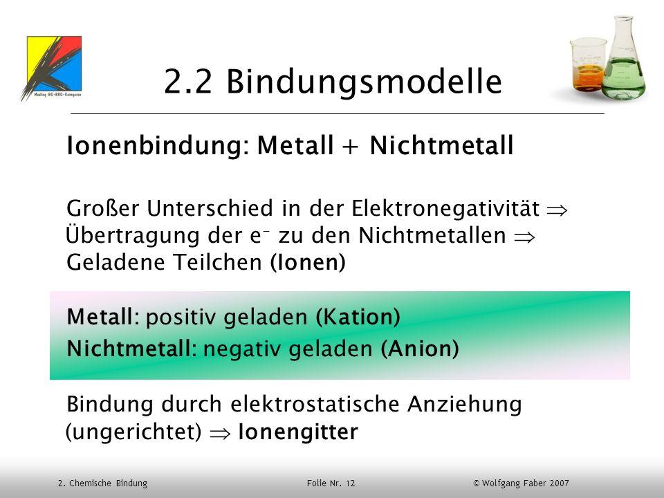 2. Chemische Bindung Folie Nr. 12 © Wolfgang Faber 2007 2.2 Bindungsmodelle Ionenbindung: Metall + Nichtmetall Großer Unterschied in der Elektronegati