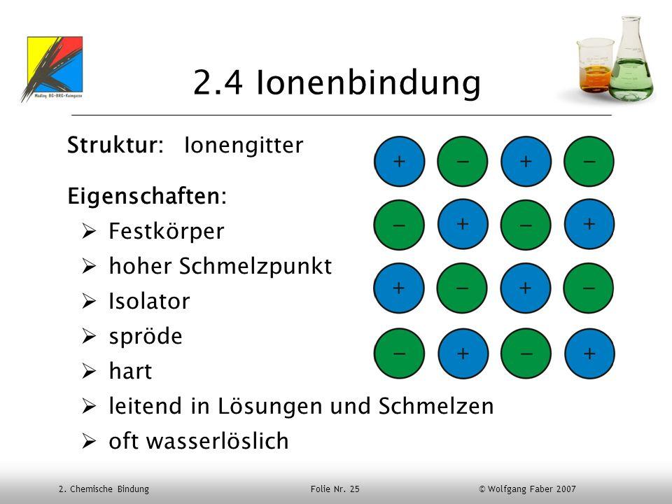 2. Chemische Bindung Folie Nr. 25 © Wolfgang Faber 2007 2.4 Ionenbindung Struktur: Ionengitter Eigenschaften: Festkörper hoher Schmelzpunkt Isolator s