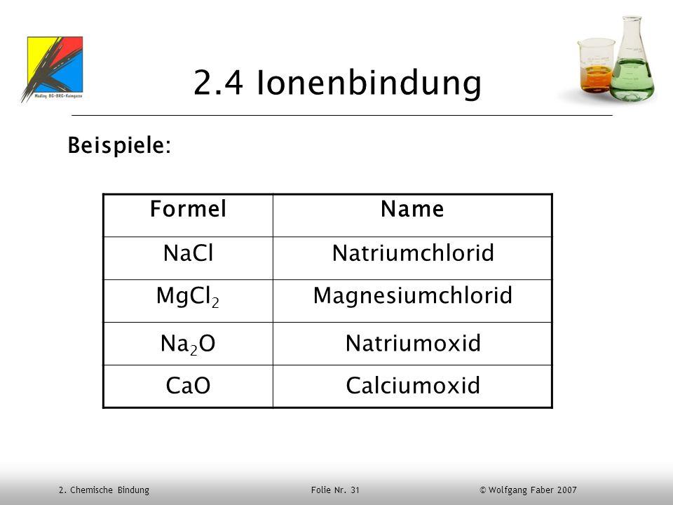 2. Chemische Bindung Folie Nr. 31 © Wolfgang Faber 2007 2.4 Ionenbindung Beispiele: FormelName NaClNatriumchlorid MgCl 2 Magnesiumchlorid Na 2 ONatriu