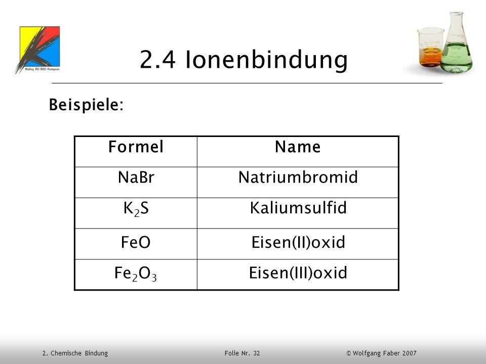 2. Chemische Bindung Folie Nr. 32 © Wolfgang Faber 2007 2.4 Ionenbindung Beispiele: FormelName NaBrNatriumbromid K2SK2SKaliumsulfid FeOEisen(II)oxid F