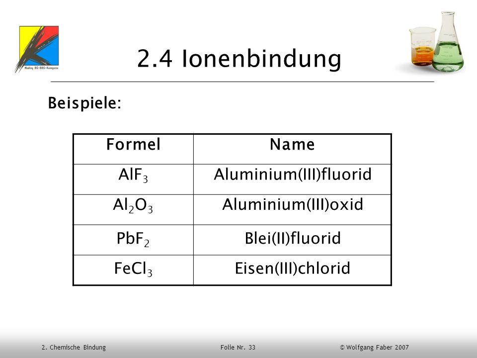 2. Chemische Bindung Folie Nr. 33 © Wolfgang Faber 2007 2.4 Ionenbindung Beispiele: FormelName AlF 3 Aluminium(III)fluorid Al 2 O 3 Aluminium(III)oxid