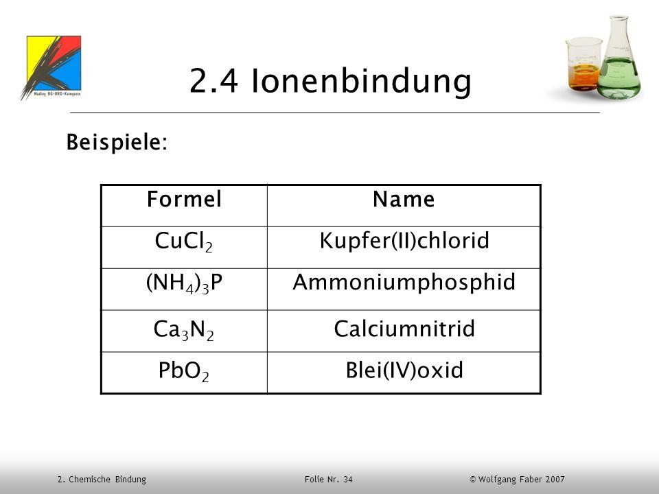 2. Chemische Bindung Folie Nr. 34 © Wolfgang Faber 2007 2.4 Ionenbindung Beispiele: FormelName CuCl 2 Kupfer(II)chlorid (NH 4 ) 3 PAmmoniumphosphid Ca