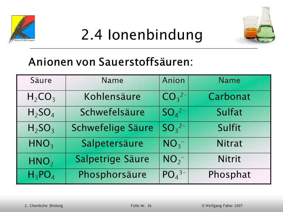 2. Chemische Bindung Folie Nr. 36 © Wolfgang Faber 2007 2.4 Ionenbindung Anionen von Sauerstoffsäuren: SäureNameAnionName H 2 CO 3 KohlensäureCO 3 2-