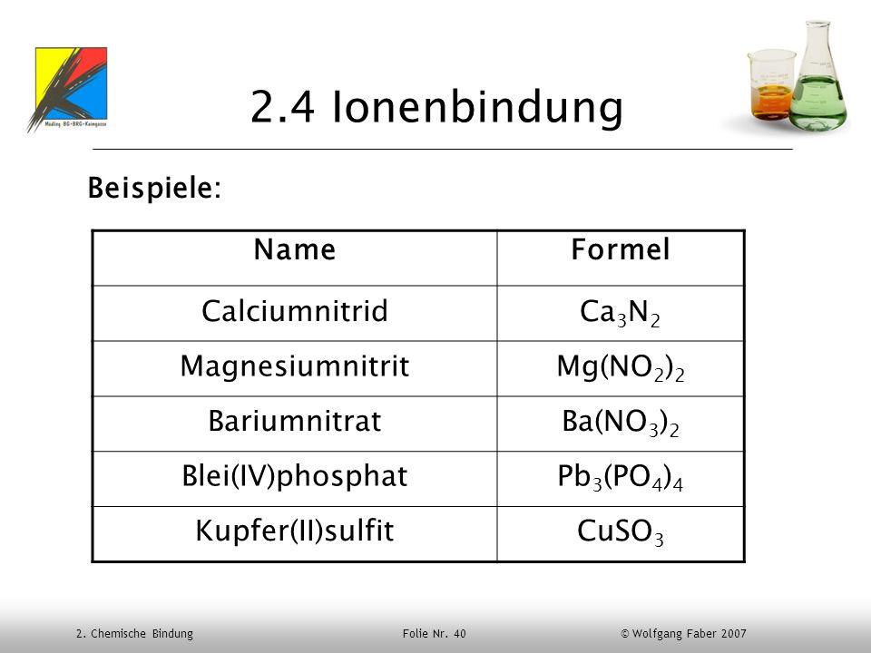 2. Chemische Bindung Folie Nr. 40 © Wolfgang Faber 2007 2.4 Ionenbindung Beispiele: NameFormel CalciumnitridCa 3 N 2 MagnesiumnitritMg(NO 2 ) 2 Barium