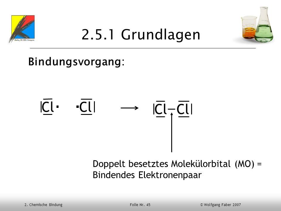 2. Chemische Bindung Folie Nr. 45 © Wolfgang Faber 2007 2.5.1 Grundlagen Bindungsvorgang: Cl Doppelt besetztes Molekülorbital (MO) = Bindendes Elektro