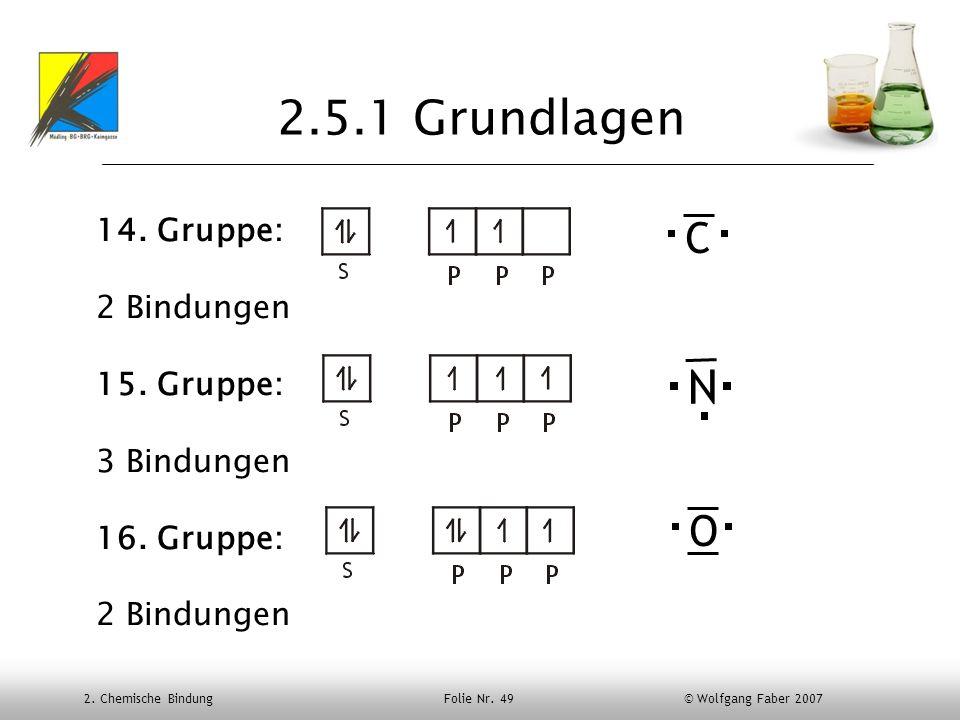 2. Chemische Bindung Folie Nr. 49 © Wolfgang Faber 2007 2.5.1 Grundlagen 14. Gruppe: 2 Bindungen 15. Gruppe: 3 Bindungen 16. Gruppe: 2 Bindungen C N O
