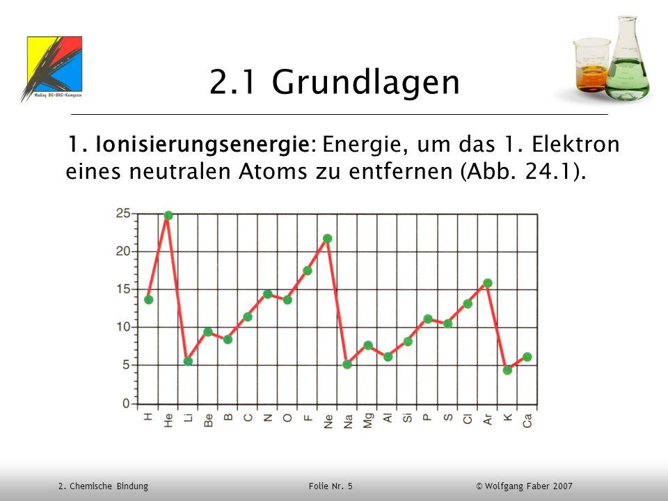 2. Chemische Bindung Folie Nr. 5 © Wolfgang Faber 2007 2.1 Grundlagen 1. Ionisierungsenergie: Energie, um das 1. Elektron eines neutralen Atoms zu ent