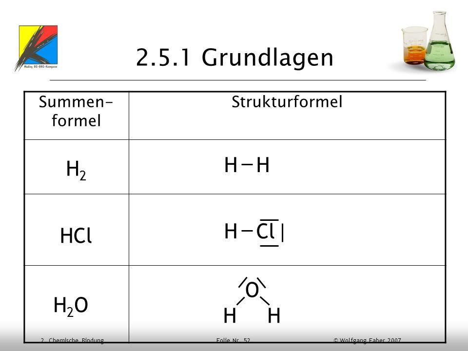2. Chemische Bindung Folie Nr. 52 © Wolfgang Faber 2007 2.5.1 Grundlagen H2H2 HCl H H Cl H2OH2O O HH Summen- formel Strukturformel