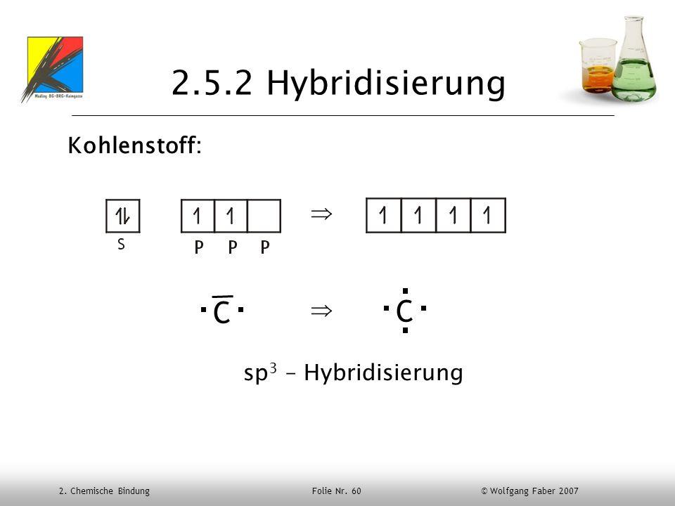 2. Chemische Bindung Folie Nr. 60 © Wolfgang Faber 2007 2.5.2 Hybridisierung Kohlenstoff: sp 3 – Hybridisierung C C