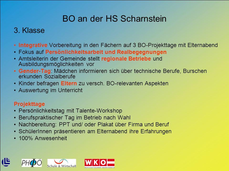 BO an der HS Scharnstein 3. Klasse Integrative Vorbereitung in den Fächern auf 3 BO-Projekttage mit Elternabend Fokus auf Persönlichkeitsarbeit und Re
