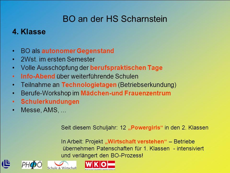 BO an der HS Scharnstein 4. Klasse BO als autonomer Gegenstand 2Wst. im ersten Semester Volle Ausschöpfung der berufspraktischen Tage Info-Abend über