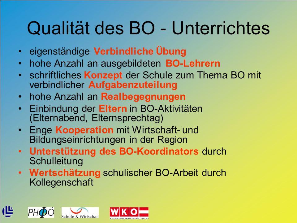 Qualität des BO - Unterrichtes eigenständige Verbindliche Übung hohe Anzahl an ausgebildeten BO-Lehrern schriftliches Konzept der Schule zum Thema BO