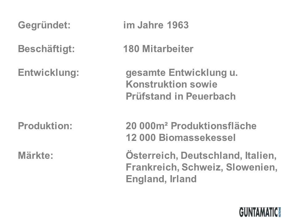 Gegründet: im Jahre 1963 Beschäftigt: 180 Mitarbeiter Entwicklung: gesamte Entwicklung u. Konstruktion sowie Prüfstand in Peuerbach Produktion: 20 000