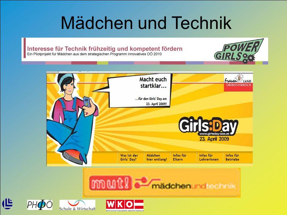 Mädchen und Technik