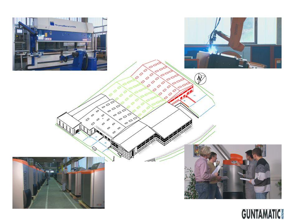 GUNTAMATIC Heiztechnik GmbH – Wärme mit Zukunft Lehrlinge Derzeit sind 19 Lehrlinge bei Guntamatic in Ausbildung: 14 Maschinenbautechniker/innen 1.Lehrjahr: 2 Lehrlinge (1 weibl.) 2.Lehrjahr: 5 Lehrlinge 3.