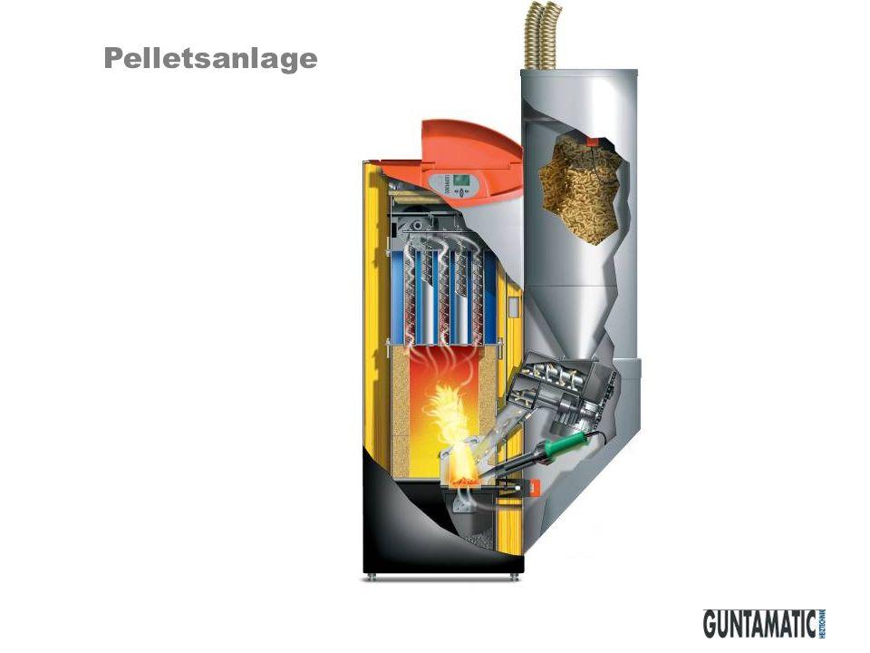 OÖ und Ö INNOVATIONSPREIS 2005 Powercorn / Powerchip 25kW – 50kW – 75kW – 100kW